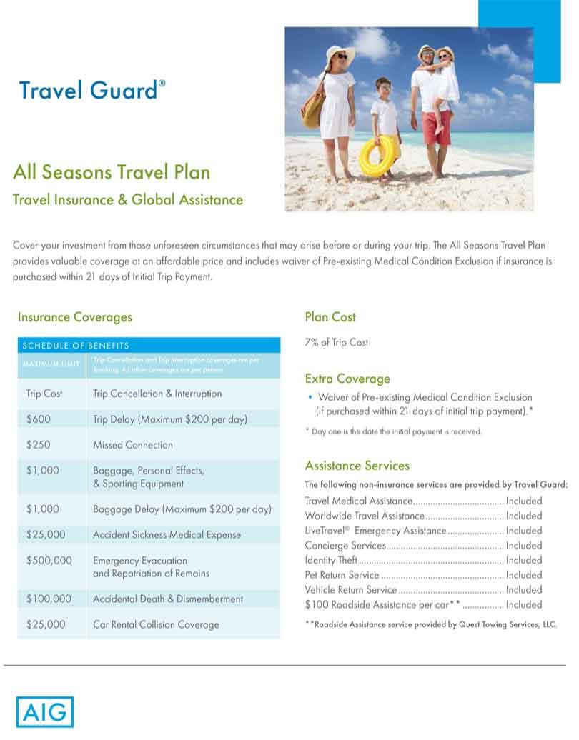 TravelGuard1a