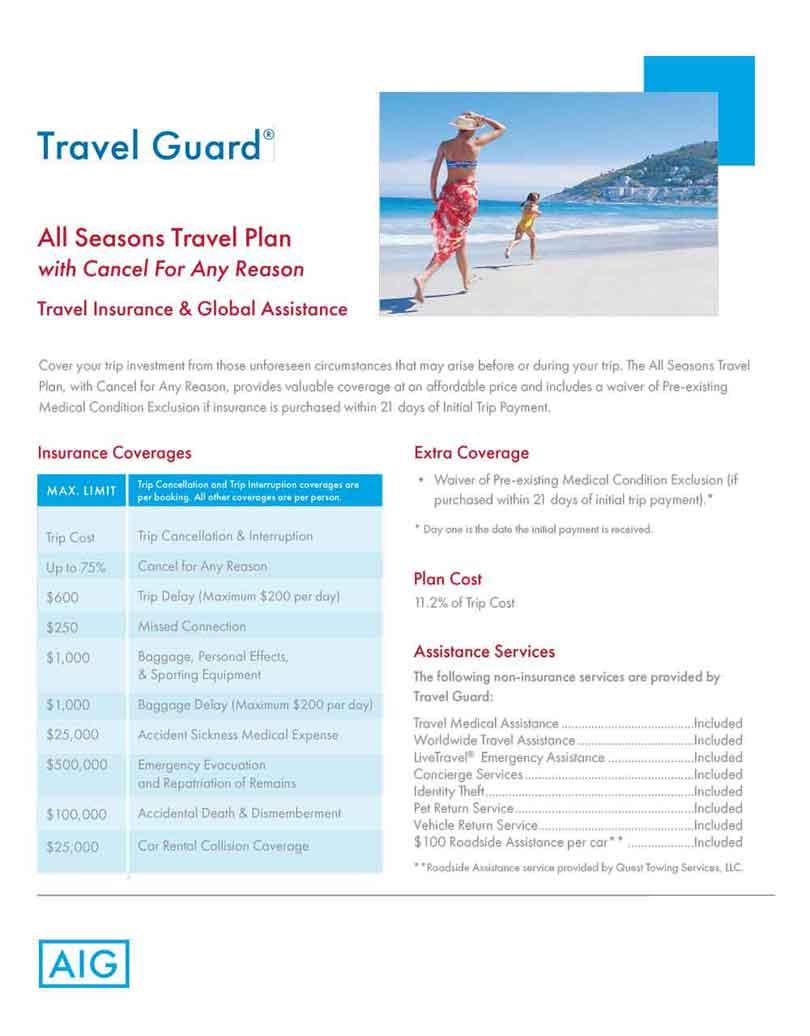 TravelGuardCFAR1